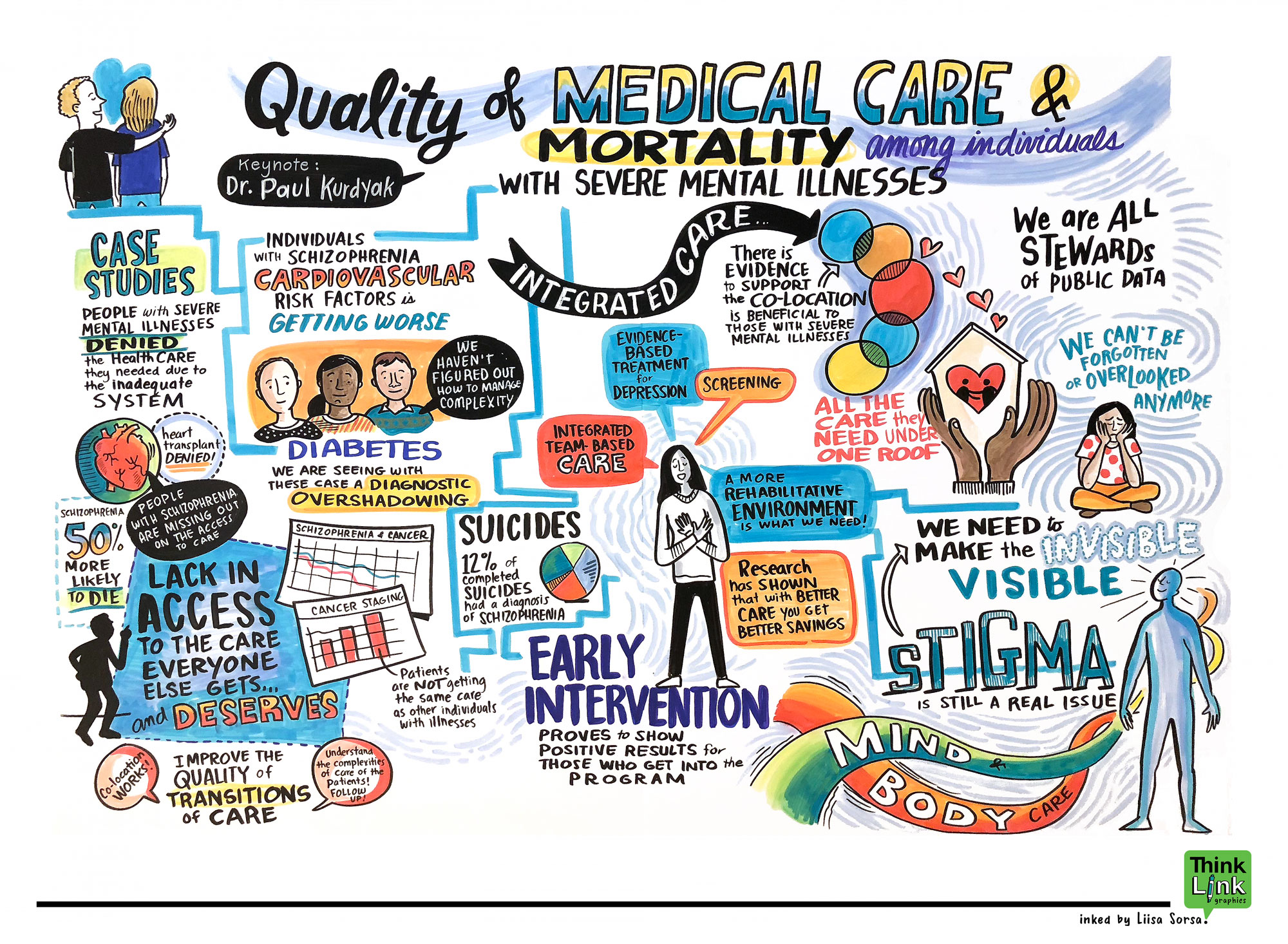 Quality of medical care and mortality