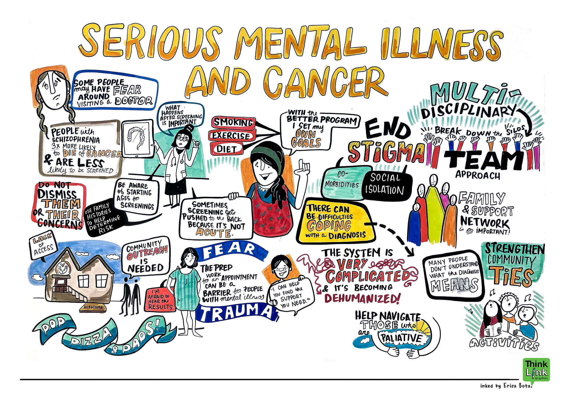 Rotman 2018 - Cancer and Mental Health