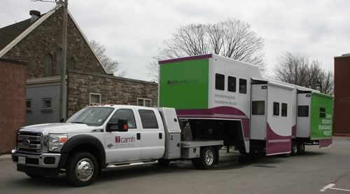 The CAMH Mobile Lab